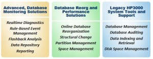 Database monitoring